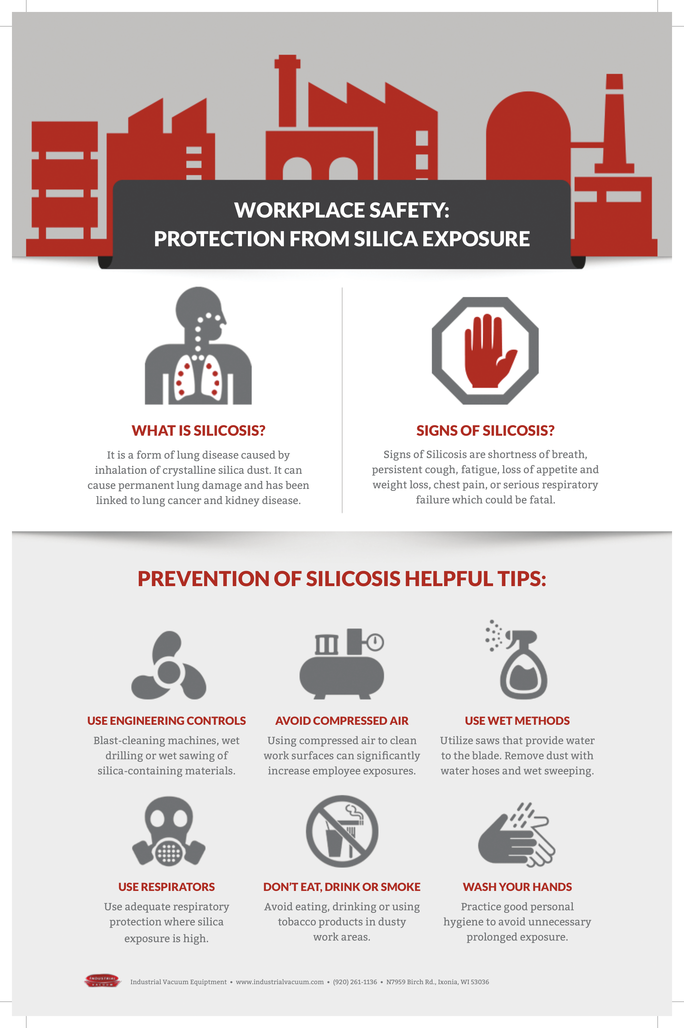 Protection from silica infographic